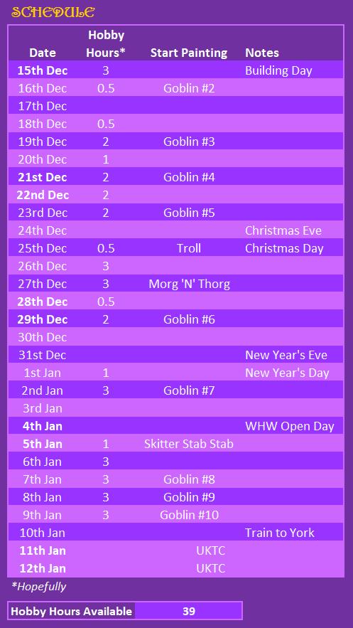 OTTblog_UKTC Paint Schedule